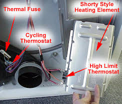 kenmore dryer thermal fuse. kitchenaid dryer heating element kenmore thermal fuse e