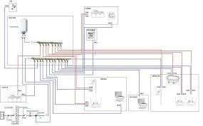 schéma installation plomberie