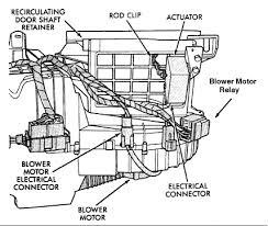 i have a jeep grand cherokee limited 1995 a c blower fan stays on graphic