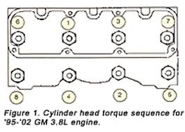 the procedure for tightening tty head bolts on gm 3 8l engines the procedure for tightening tty head bolts on gm 3 8l engines engine builder magazine