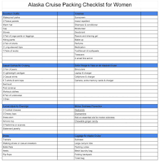 Packing For Vacation Lists The Ideal Alaska Cruise Packing List Printable Checklist
