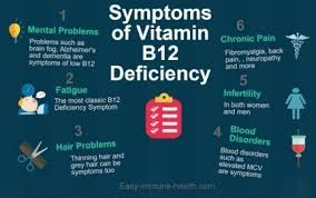 Could You Have Vitamin B 12 Deficiency Symptoms B12