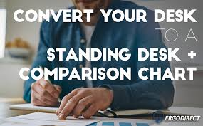 Convert Your Desk To A Standing Desk Comparison Chart