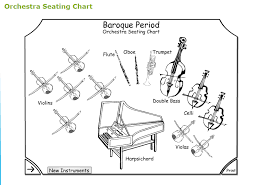Baroque Orchestra Seating Plan Print Off Orchestra