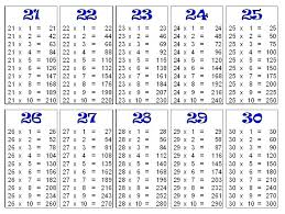 26 Times Table Chart Times Chart Math Math Worksheet Maths Tables From To Chart