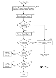Us6631402b1 integrated proxy interface for web based report requester tool set patents
