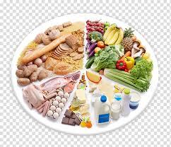 Varieties Of Food Chart Nutrient Serving Size Healthy Diet