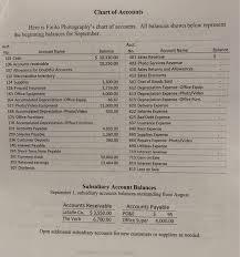 Solved Transaction List Sept 1purchased New Office Furni