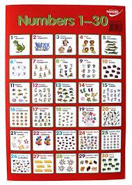 Numbers 1 30 Chart 2 70 Schoolbooksdirect 10 Off