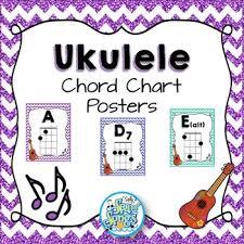 Ukulele Chord Chart Posters Glitter Chevrons