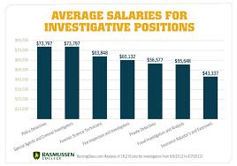 Police Salary Chart Pi Salary Sada Margarethaydon Com