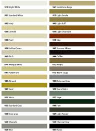 Polyblend Grout Color Chart Pdf Mapei Grout Colors Online Charts Collection