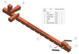 types of wood clamps. wooden bar clamp plan - parts list types of wood clamps b