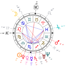 Drake Birth Chart Astrology And Natal Chart Of Drake Entertainer Born On