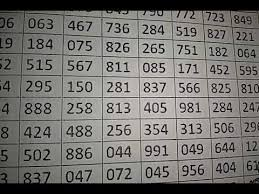 Kl Lottery Chart Kerala Lottery Guessing Today 23 6 2019