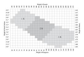 Capezio Hosiery Size Charts