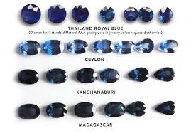 Natural Sapphire Color Chart Image Result For Sapphire Blue Colors Blue Sapphire Fine