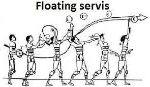 Bola dilambungkan dengan tangan kiri ke atas sampai ketinggian ± 1 meter. Servis Voli Variasi Teknik Dari Atas Dan Bawah