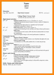 13 Sample High School Resumes Dtn Info