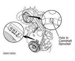 4y engine timing diagram wiring diagrams second 4y engine timing diagram wiring diagram structure 4y engine timing diagram 4y engine timing diagram