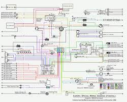 renault megane 2 wiring diagram freddryer co renault megane 2 wiring diagram primary renault megane wiring diagram pdf ii 2 at nayabfun renault megane 2 wiring diagram