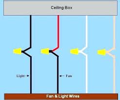 ceiling fan connection ceiling fan wiring diagram and connecting a ceiling fan connection ceiling fan wiring diagram capacitor ceiling fan wire diagram