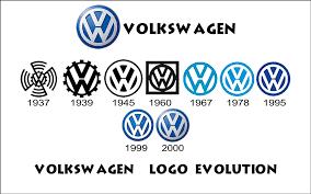 Volkswagen Logo PNG Image | PNG Arts