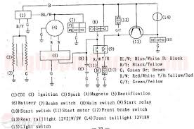 taotao scooter wiring diagram taotao image wiring taotao ata 110 wiring diagram wiring diagram on taotao scooter wiring diagram