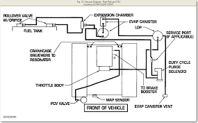 1995 dodge ram engine diagram wiring diagram fascinating 1995 dodge ram 1500 fuel line diagram ram dodge cars trucks wiring 1995 dodge ram engine diagram