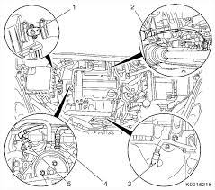 Vauxhall astra engine diagram pdf vauxhall zafira turbo workshop
