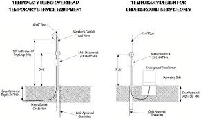 underground services lane electric Underground Electrical Transformers Diagrams temporary underground installation Underground Electrical Distribution Power Lines