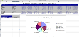 Excel Assignments V22 0004 Assignment 7