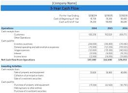 Personal Cash Flow Statement Template Excel Free Household ...
