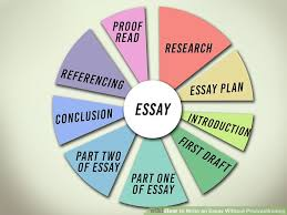 how to write an essay out procrastinating steps image titled write an essay out procrastinating step 1
