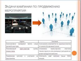 Дипломная презентация как выглядит презентация к диплому  Задачи кампании по продвижению предприятия