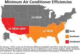 Eer Rating Chart 2018 Energy Efficiency Savings