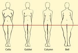 Female Body Types Chart Comic Art Reference Realistic Woman Body Shape Chart