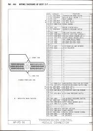 02 not shifting neons org if someone has a 2002 pinout to verify if they had export pinouts in the fsm s i could verify but my 01 fsm does not have the 41te info in it