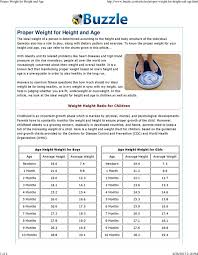 Normal Height & Weight Chart Templates | Download Free & Premium ...