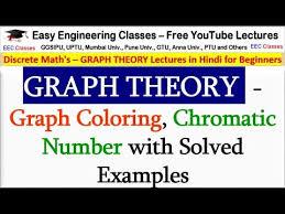 Random graph chromatic number discrete mathematic graph coloring coloring problem. Graph Coloring Chromatic Number With Solved Examples Graph Theory Classes In Hindi Youtube