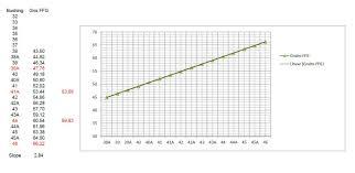 Mec 600 Jr Powder Bushing Chart Mec Jr And Bp Reloading Question Sass Wire Sass Wire Forum