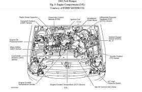 ford ranger 2 3l engine coolant diagram autos weblog my wiring diagram 2007 ford ranger engine diagram wiring diagrams value ford ranger 2 3l engine coolant diagram autos weblog