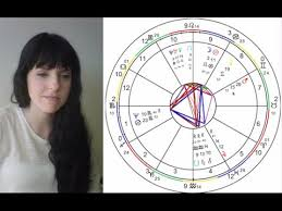 Basic Astrology Lesson Tom Cruise Birth Chart