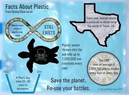 best plastic pollution essay ideas ocean  essay for plastic pollution facts essay for you