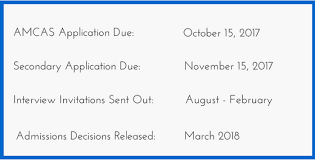 yale school of medicine secondary application essay tips accepted yale school of medicine application deadlines