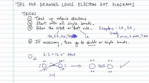 Tips For Drawing Lewis Electron Dot Diagrams Concept