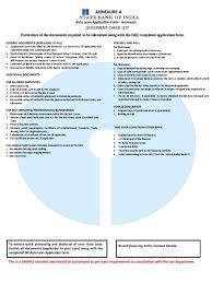 Document Check List Identity Document Loans