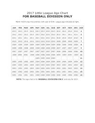 Baseball Age Chart 2017 Little League Baseball Age Chart