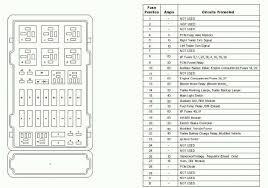 92 super 2005 ford e250 fuse diagram netmagicllc com 05 ford five hundred fuse box diagram 2005 ford e250 fuse diagram luxury 2005 ford 500 fuse box diagram wiring diagram of 92