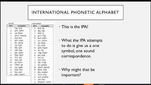 Learners of foreign languages use the ipa to check exactly how words are pronounced. Facebook
